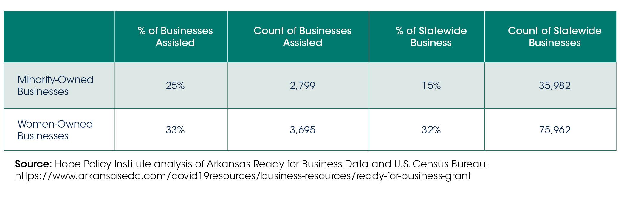 AR Business Program charts2