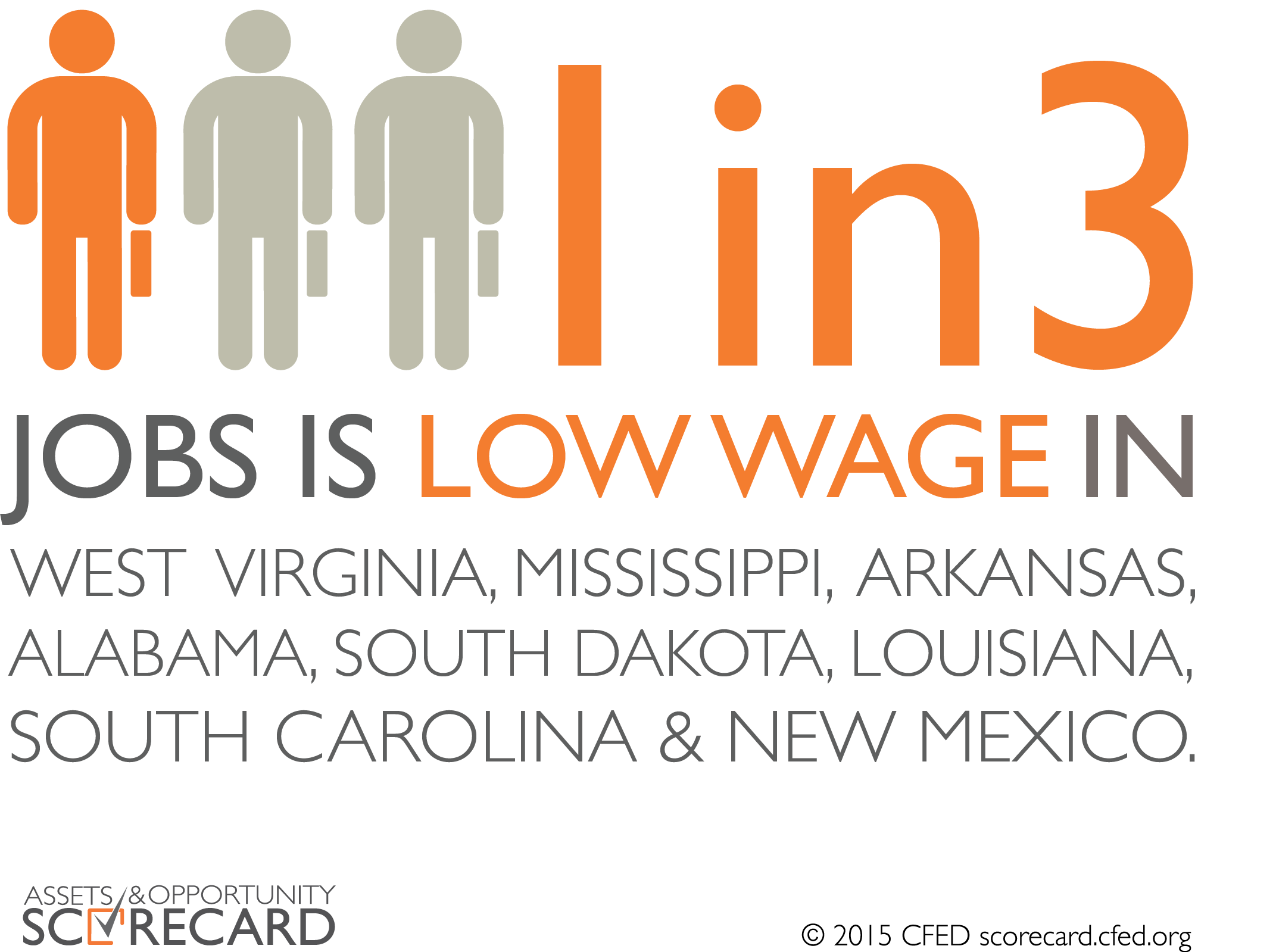 mississippi continues to struggle job growth and quality bottomlowwagejobsstates the numbers of low wage jobs increased