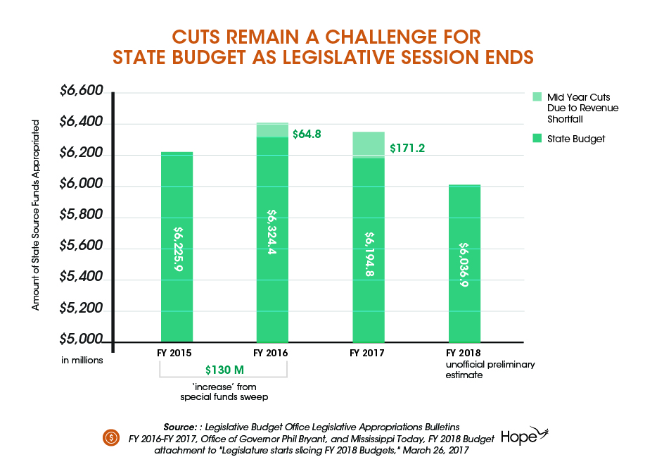 Budget Toolkit- Cuts Remain a Challenge-03