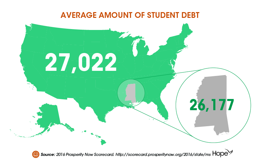 Graphics_Dreams Deferred by Student Debt-01
