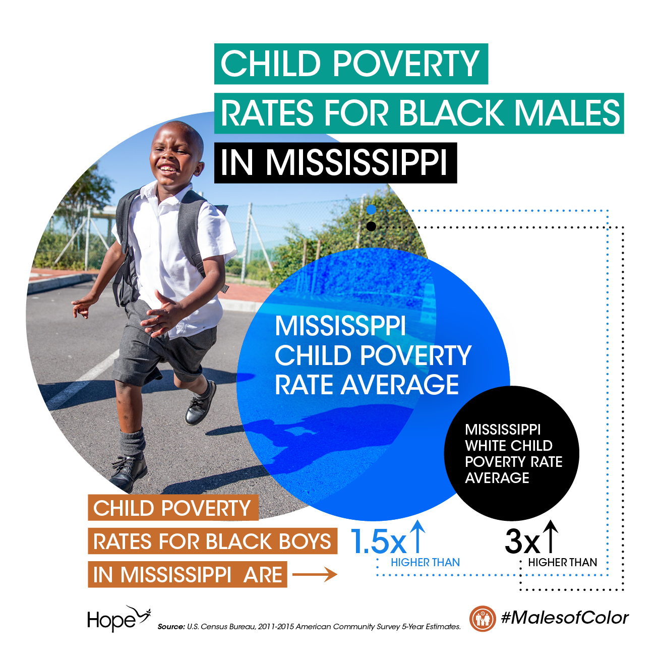 MOC_Infographic_Child Poverty_