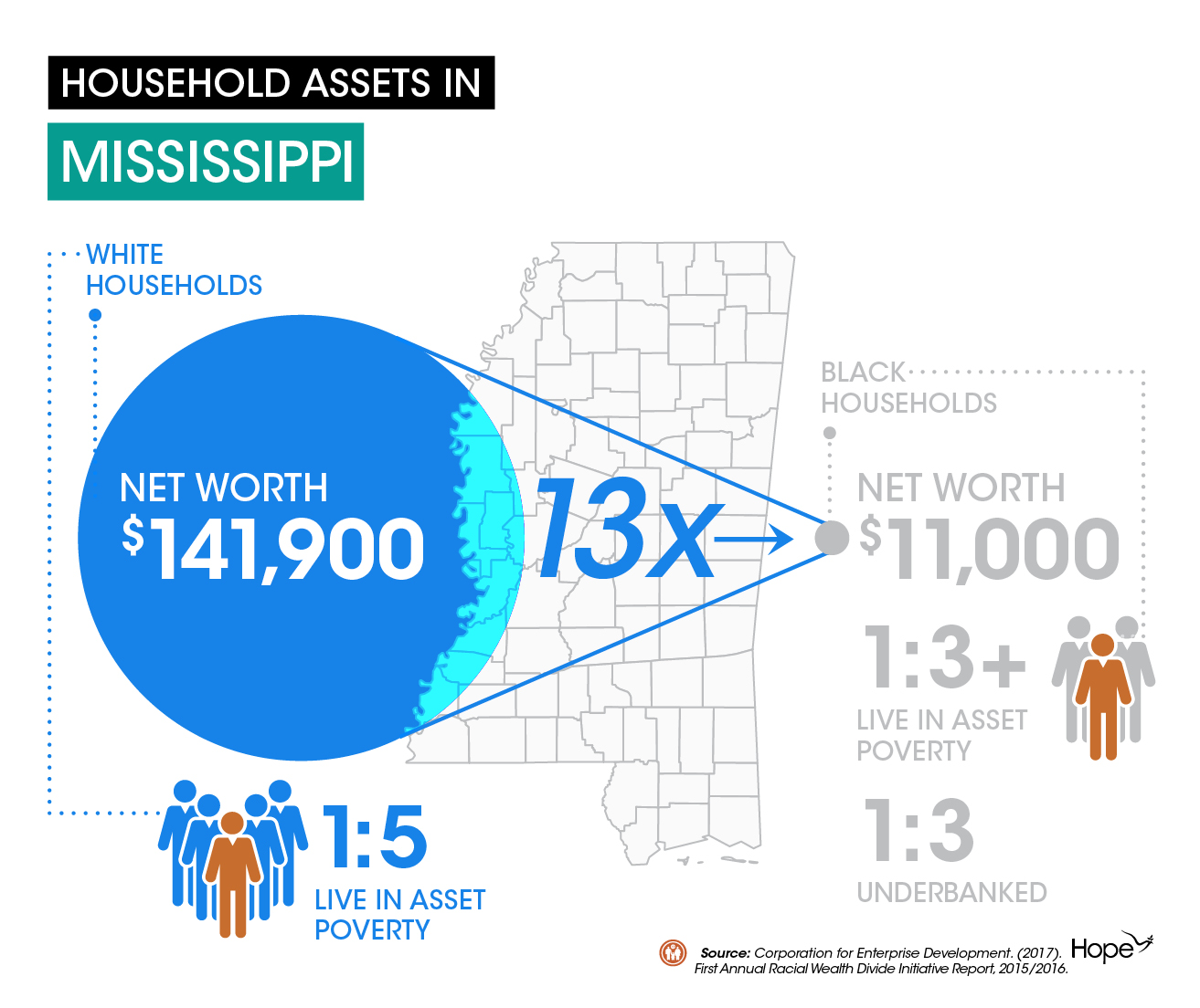 MOC_Infographic_Household Assets_