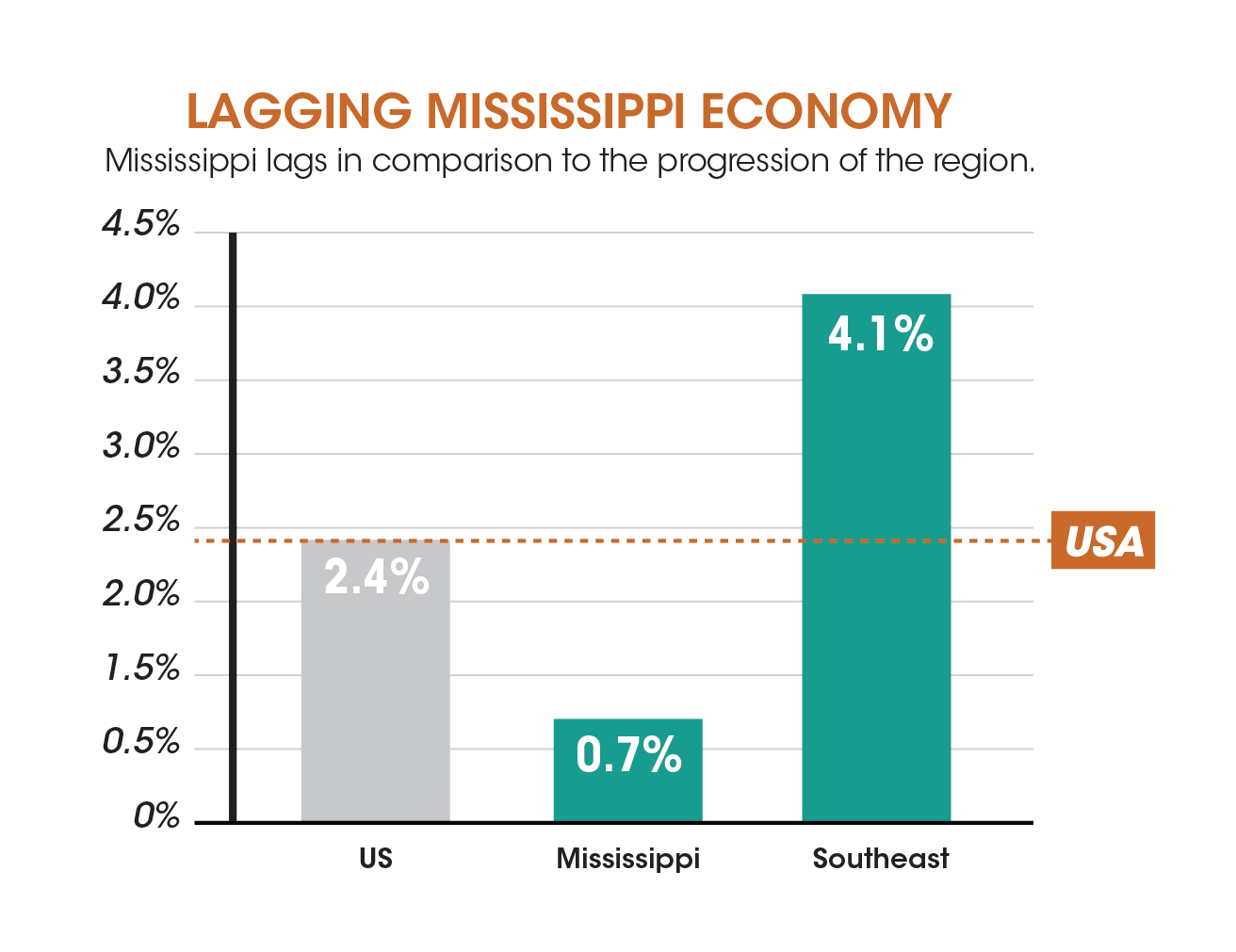 Mississippi Budget Shortfall Comes to Crisis Point-04