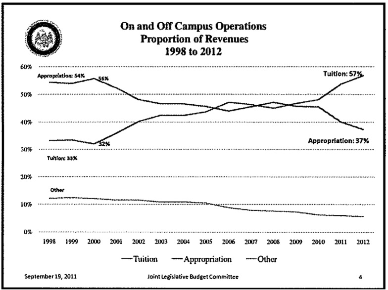 On-and-Off-Campus-Operations