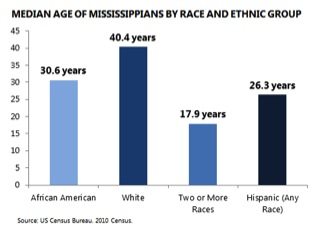 Race-and-Ethnic-Group